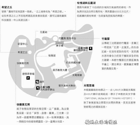 台南-台灣歷史博物館-園區地圖