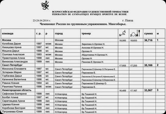 cherosspenza2014res2-page-001