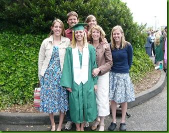 Graduation 258