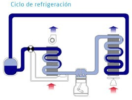 Ciclo-de-refrigeracion-del-aire