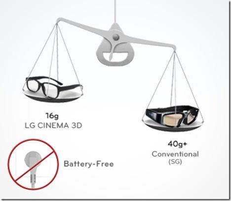 Comfortable_3D_Glasses