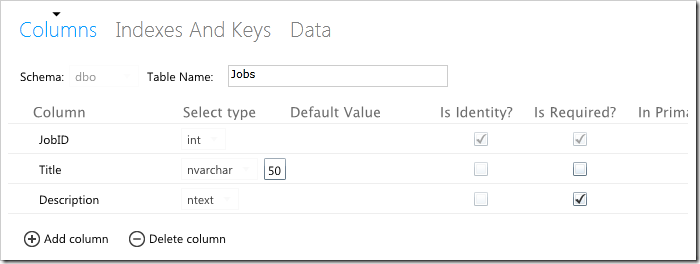 Jobs table created in HR database using SQL Azure database management web app