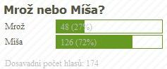 mroz_nebo_misa