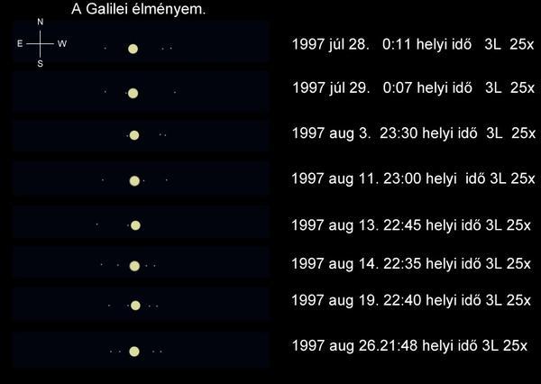 Galileielmenyem.jpg