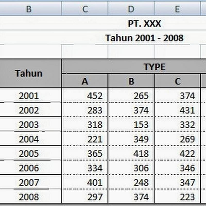 Image Result For Belajar Bisnis