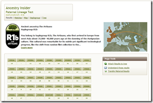 Y-DNA test results for the Ancestry Insider