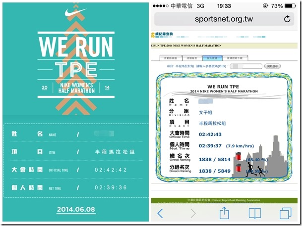 三小時內KO初半馬 - 2014 NIKE WE RUN TPE(下)12
