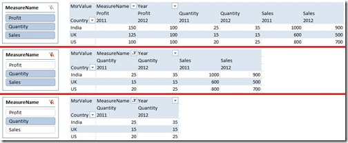 6 Measure getting selected in pivot table as per the slicer selection