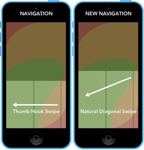 Diagonal swipe 1