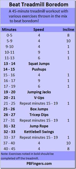 ideas for treadmill