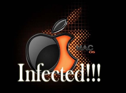 MacOS FlashBack Botnet