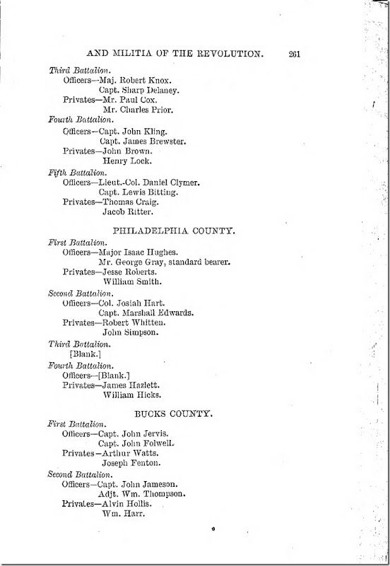 Pennsylvania Archives Series 2 Volume 13 Documents Relating to the Associations and Militia in General Page 261