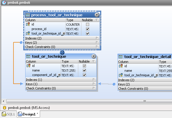 Database tables in a DatabaseSpy Design window