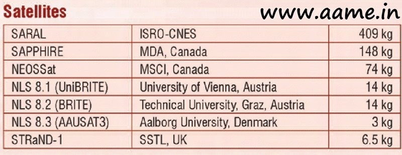 ISRO-PSLV-C20-India-Space-JPG