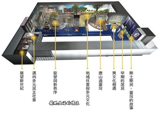 國立台灣歷史博物館二樓分區平面圖