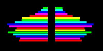 ch-2010