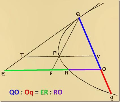 Archimedes.QuadratureParabola.P5.2