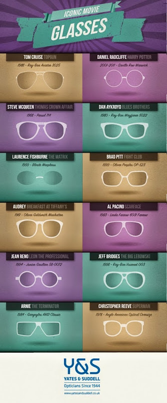 infographie-lunettes