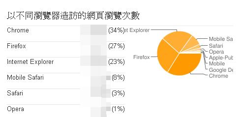 firefox 7-01