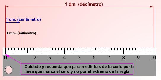 Propiedades extensivas de la materia - Longitud