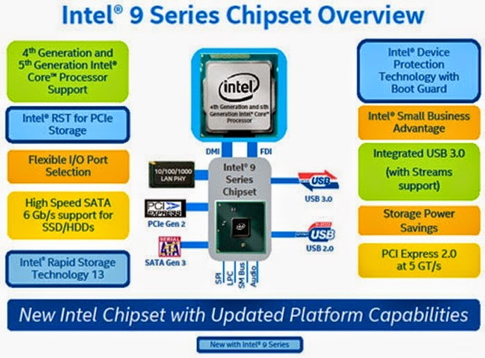 intel_series_9_chipset_overview