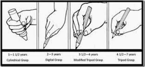 tripod grip