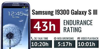 Galaxy-S3-bateria-5