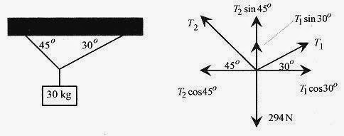 Physics Problems solving_Page_124_Image_0002
