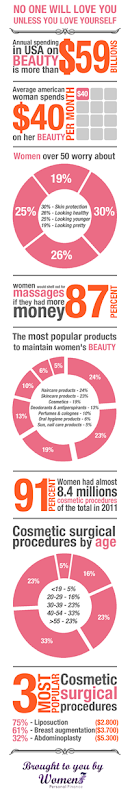 beauty_infographic_v2-1