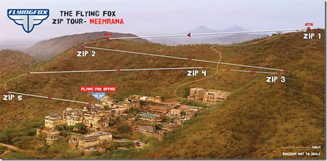 neemrana_course_map