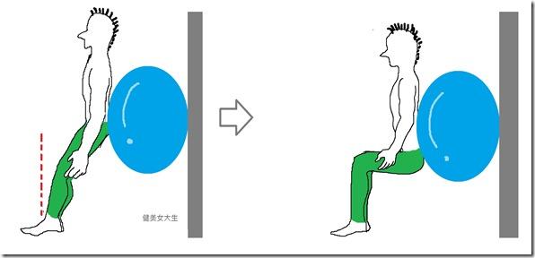 抗力球 squat