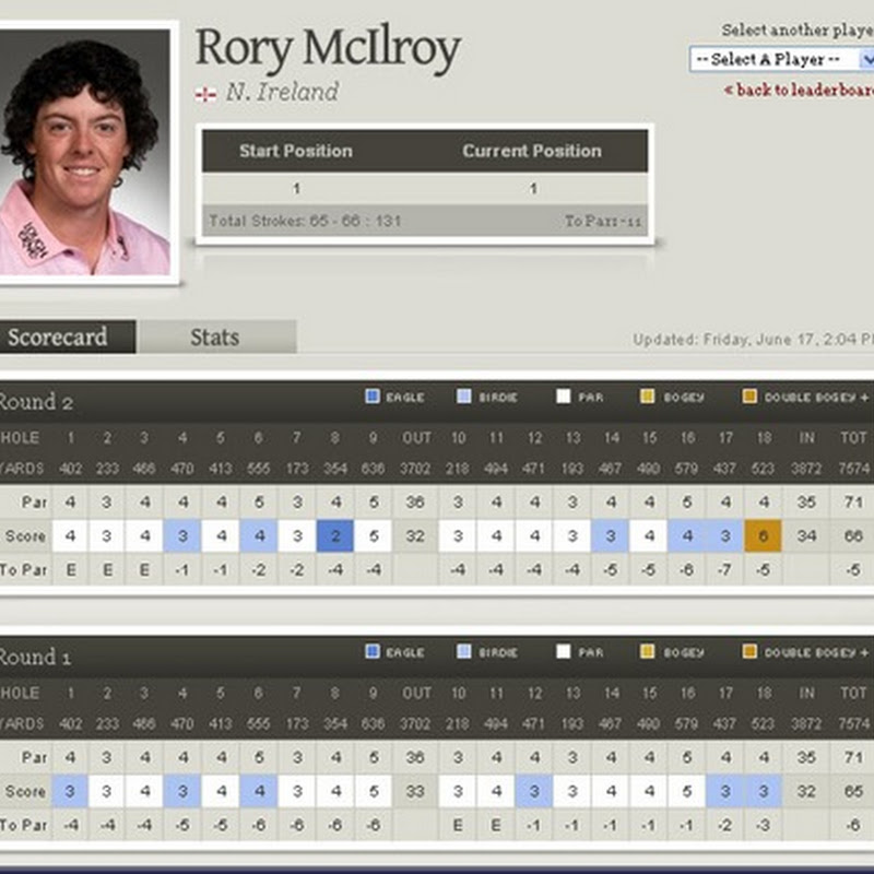 Reality Check To Finish But Rors Lapping Field