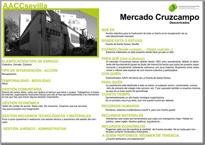 ficha_cruzcampo
