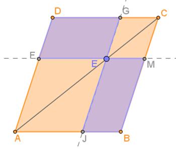 Teorema gnomone