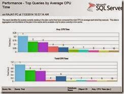 Performance_Graph