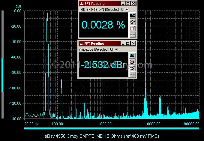 eBay 4556 Cmoy SMPTE IMD 15 Ohms (ref 400 mV RMS)