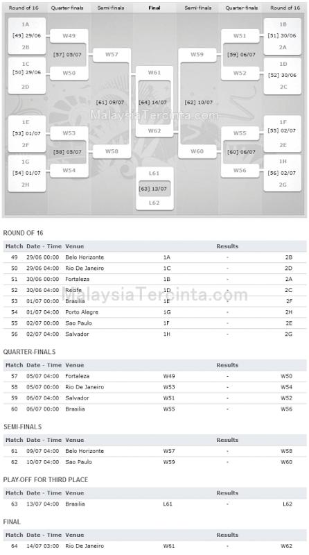 jadual-kalah-mati-piala-dunia-2014-brazil