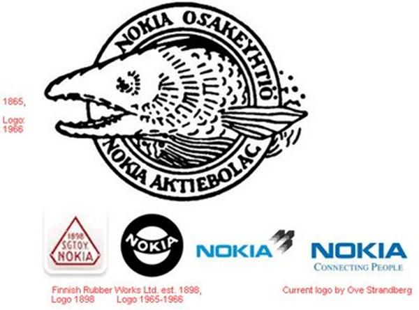 evolution logo Nokia