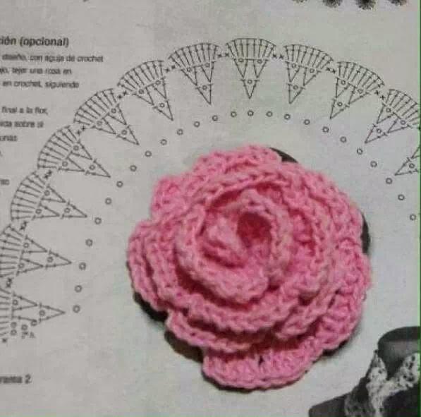 Flores En Crochet. Imagen. Crochet Flores. Labores De Ganchillo ...