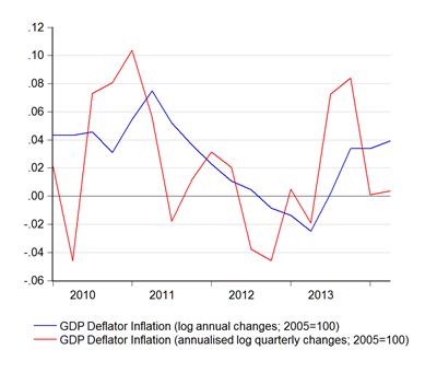 02_deflator