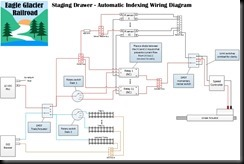 Staging Drawer - Automatic Indexing Wiring Diagram