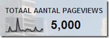 5000Pageviews