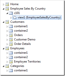 The EmployeeSalesByCountry controller has been instantiated as a data view on the page.