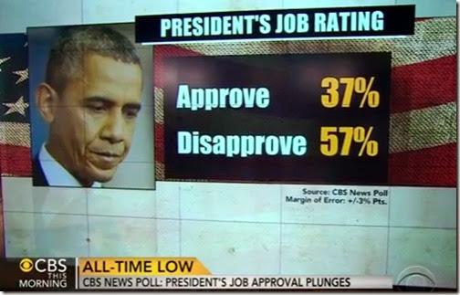 obamapprovalcbs112013