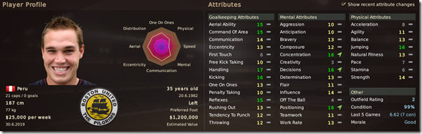 George Forsyth in Football Manager 2011