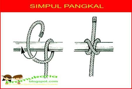 Membuat Simpul Pangkal Clove Hitch Pramuka