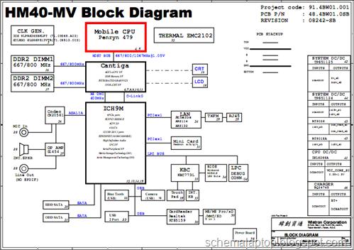 D525 D725, Wistron HM40-MV Free Download Laptop Motherboard Schematics