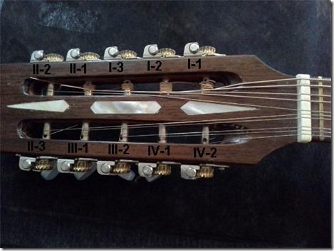 cuerdas - mandolina 10