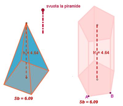 prisma-piramide