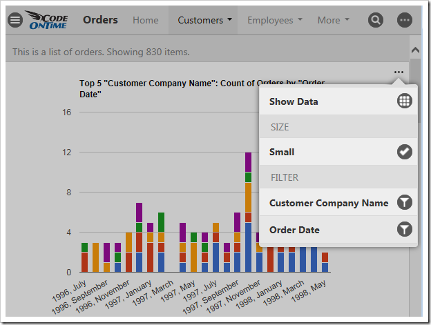 Quick filtering options are available based on the fields that are present in the chart.